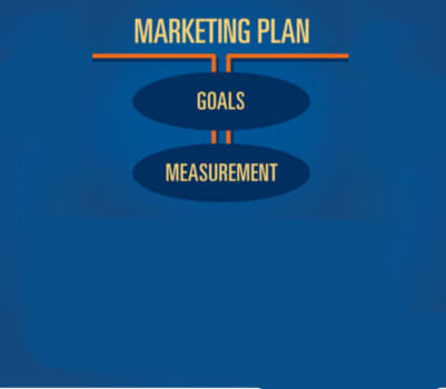 Writing Detailed Marketing Plan for Educational Center